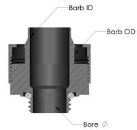 Swiftech 3-4X1-2-G1-4-CF-BK ½ x ¾ Lok-Seal Compression Fitting