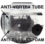 The Anti-Vortex System